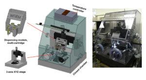 ITOP - printing human tissue