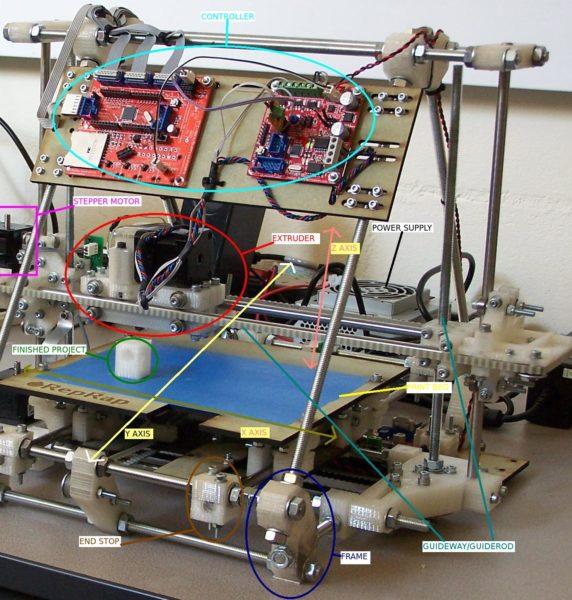 Parts_Of_A_3D_Printer