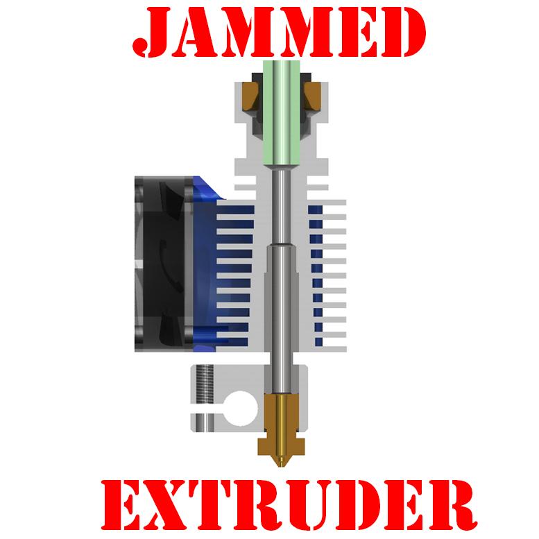 Jammed extruder