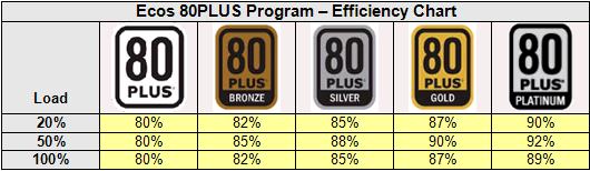 33-80plus_logos