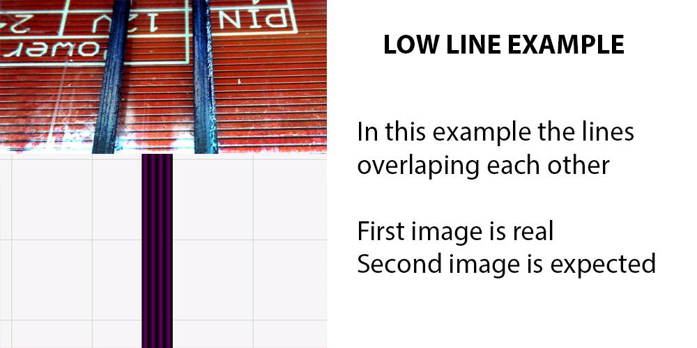 Low_bed_line