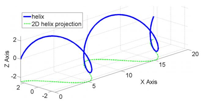 sine wave 3d printing