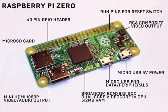 Raspberry Pi0